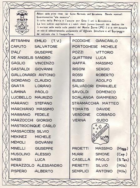 You are browsing images from the article: Monumento ai caduti del monte Serra presso il cimitero monumentale del Verano - Roma